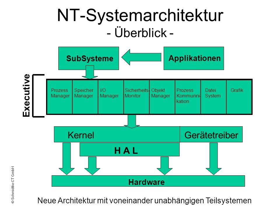 © Schmidtke CT GmbH NT-Systemarchitektur Das HAL-Konzept Ziel: Unabhängigkeit von Prozessor und Bustyp: –Betriebsystem vollständig in C geschrieben –alle Elemente bezüglich Hardware in einem gesonderten Programmierbereich zusammengefasst: der HAL (= Hardware Abstraction Layer) –Zum Umzug auf neues System: C-Programme neu kompilieren neue HAL generieren –Ausführung der HAL als DLL: HAL.DLL –kann aber durchaus problematisch sein (siehe HP RISC-Prozessor) KernelGerätetreiber H A L Hardware