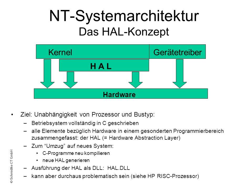 © Schmidtke CT GmbH NT-Systemarchitektur Der NT-Kernel –übernimmt die Steuerung des Prozessors –ist somit ebenfalls (wie der HAL) plattformabhängig –HAL und NT-Kernel gehören untrennbar zusammen –Kernel-Aufgaben: Interrupt-Behandlung Steuerung von Threads Syncronisation von Prozessen, u.a.
