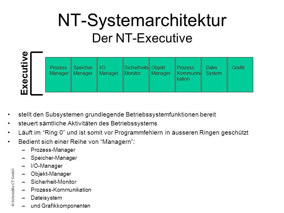 © Schmidtke CT GmbH NT-Systemarchitektur Der NT-Executive Objekt-Manager –Verwaltet Objekte des Executive Systemressourcen werden als Objekte dargestellt Hauptspeicherbereiche Dateien Verzeichnisse Grafikkarten etc.