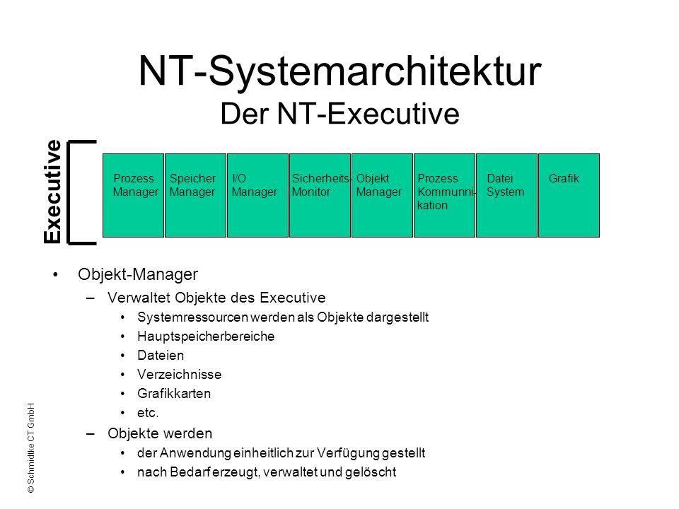 © Schmidtke CT GmbH NT-Systemarchitektur Der NT-Executive Objekt-Manager –Verwaltet Objekte des Executive Systemressourcen werden als Objekte dargeste