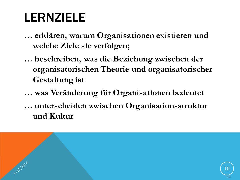 LERNZIELE … erklären, warum Organisationen existieren und welche Ziele sie verfolgen; … beschreiben, was die Beziehung zwischen der organisatorischen