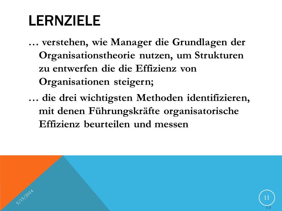 LERNZIELE … verstehen, wie Manager die Grundlagen der Organisationstheorie nutzen, um Strukturen zu entwerfen die die Effizienz von Organisationen ste