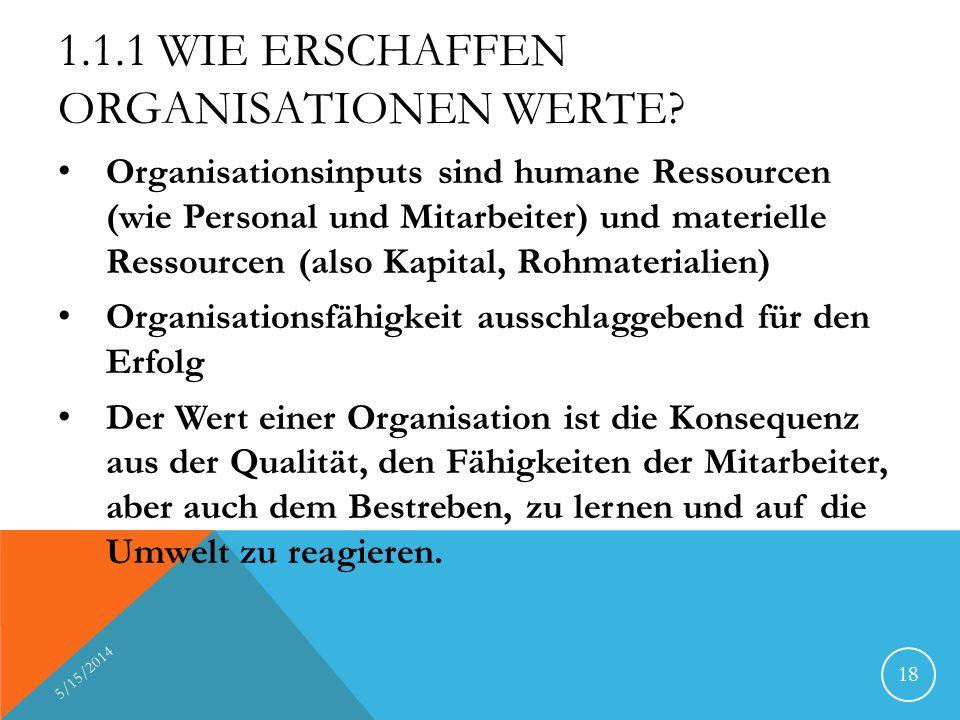 1.1.1 WIE ERSCHAFFEN ORGANISATIONEN WERTE? Organisationsinputs sind humane Ressourcen (wie Personal und Mitarbeiter) und materielle Ressourcen (also K