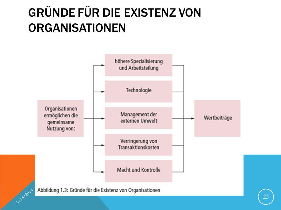 GRÜNDE FÜR DIE EXISTENZ VON ORGANISATIONEN 5/15/2014 23