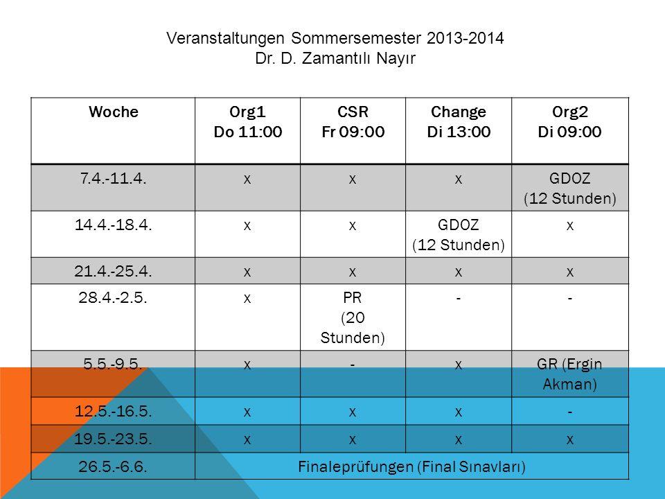 Veranstaltungen Sommersemester 2013-2014 Dr. D. Zamantılı Nayır WocheOrg1 Do 11:00 CSR Fr 09:00 Change Di 13:00 Org2 Di 09:00 7.4.-11.4.xxxGDOZ (12 St