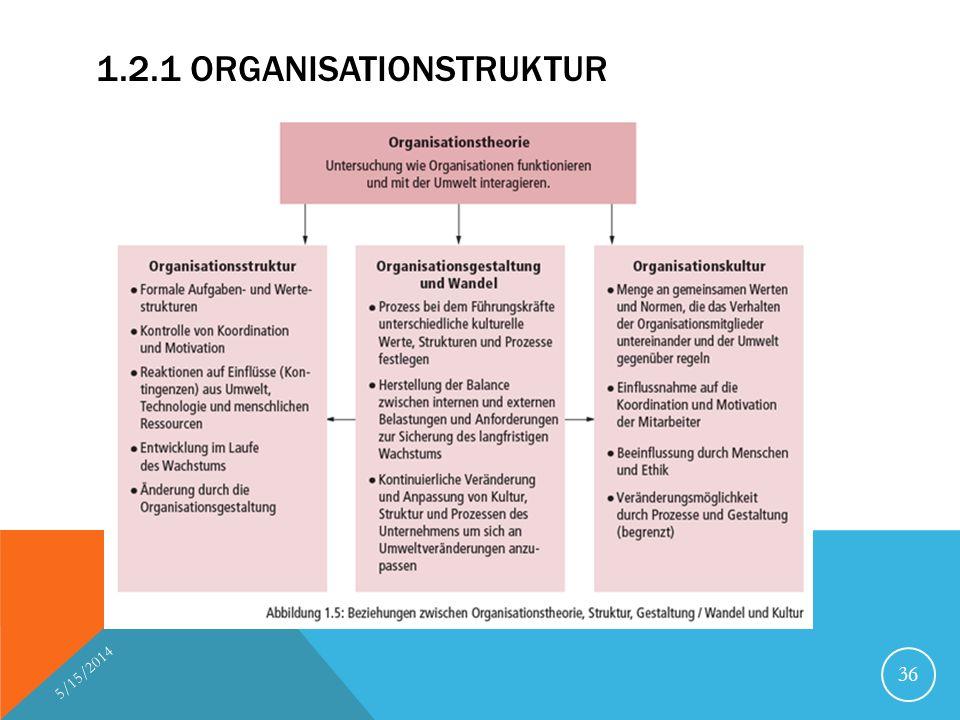 1.2.1 ORGANISATIONSTRUKTUR 5/15/2014 36