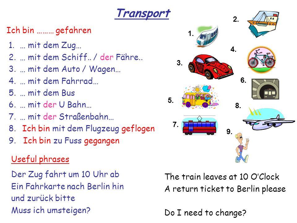 Ich bin ……… gefahren 1. 2. 7. 5. 3. 4. 8. 6. 9. Transport 1.… mit dem Zug… 2.… mit dem Schiff.. / der Fähre.. 3.… mit dem Auto / Wagen… 4.… mit dem Fa