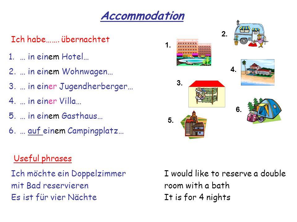 1. 2. 6. 5. 3. 4. Accommodation 1.… in einem Hotel… 2.… in einem Wohnwagen… 3.… in einer Jugendherberger… 4.… in einer Villa… 5.… in einem Gasthaus… 6
