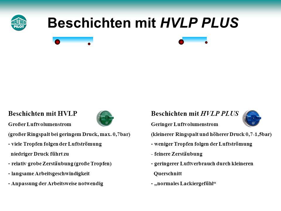 Beschichten mit HVLP Großer Luftvolumenstrom (großer Ringspalt bei geringem Druck, max.
