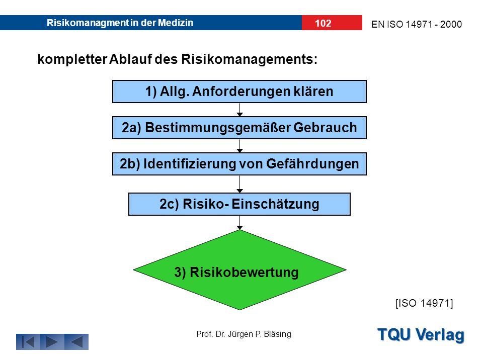TQU Verlag Prof. Dr. Jürgen P. Bläsing EN ISO 14971 - 2000 Risikomanagment in der Medizin 101 10. Zusammenfassung