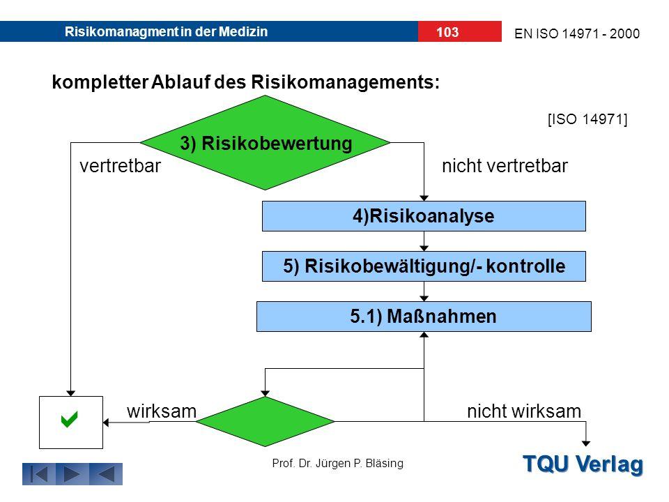 TQU Verlag Prof. Dr. Jürgen P. Bläsing EN ISO 14971 - 2000 Risikomanagment in der Medizin 102 kompletter Ablauf des Risikomanagements: 3) Risikobewert