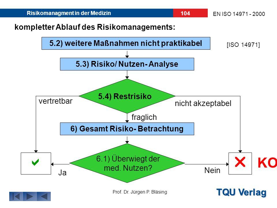 TQU Verlag Prof. Dr. Jürgen P. Bläsing EN ISO 14971 - 2000 Risikomanagment in der Medizin 103 kompletter Ablauf des Risikomanagements: 3) Risikobewert
