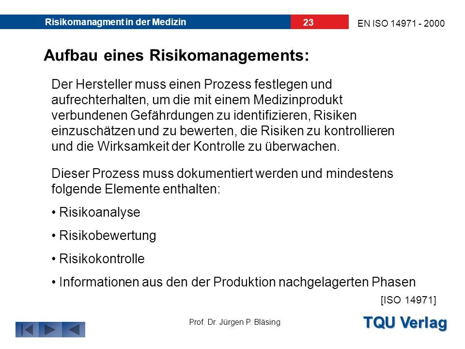 TQU Verlag Prof. Dr. Jürgen P. Bläsing EN ISO 14971 - 2000 Risikomanagment in der Medizin 22 1. Allgemeine Anforderungen an das Risikomanagement