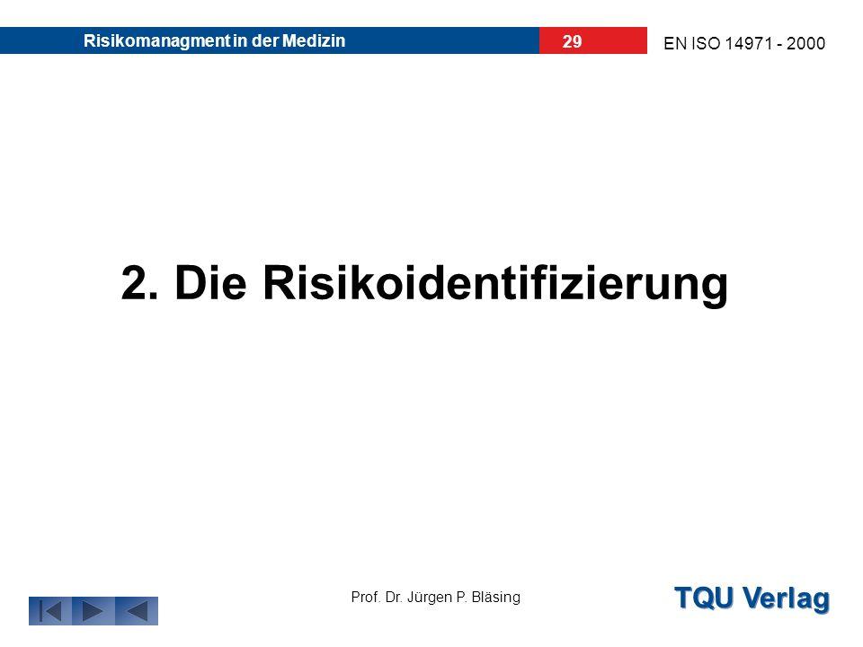 TQU Verlag Prof. Dr. Jürgen P. Bläsing EN ISO 14971 - 2000 Risikomanagment in der Medizin 28 Umsetzung eines Risikomanagements: Risikomanagement- Akte