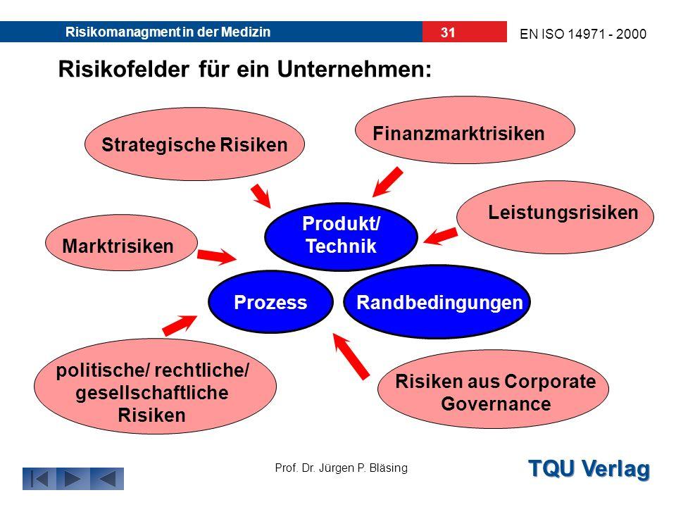 TQU Verlag Prof. Dr. Jürgen P. Bläsing EN ISO 14971 - 2000 Risikomanagment in der Medizin 30 400.000 Kunstfehler 25.000 Tote durch Kunstfehler 6.000 T