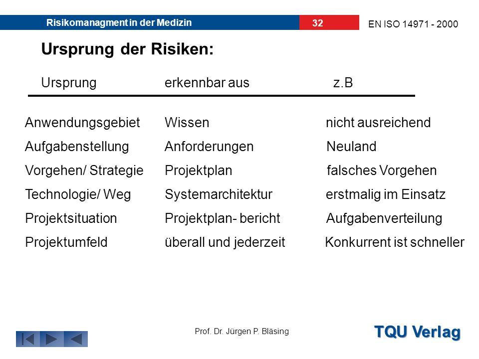 TQU Verlag Prof. Dr. Jürgen P. Bläsing EN ISO 14971 - 2000 Risikomanagment in der Medizin 31 Risikofelder für ein Unternehmen: Produkt/ Technik Prozes