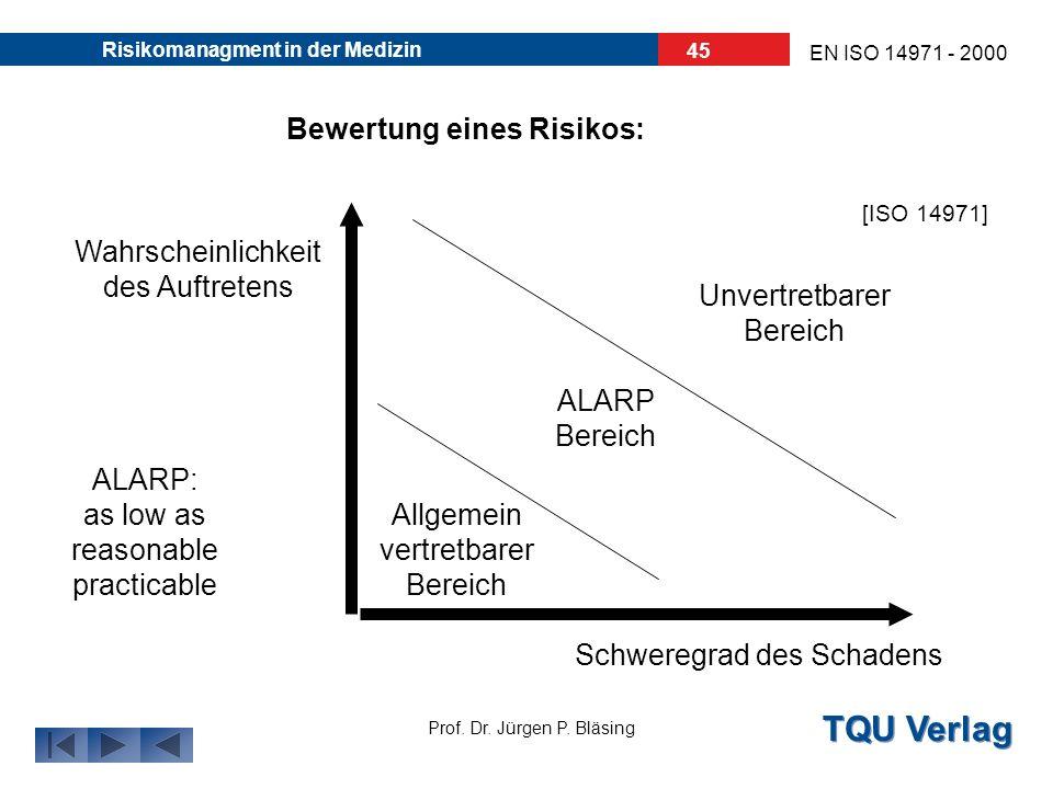 TQU Verlag Prof. Dr. Jürgen P. Bläsing EN ISO 14971 - 2000 Risikomanagment in der Medizin 44 4. Die Risikobewertung