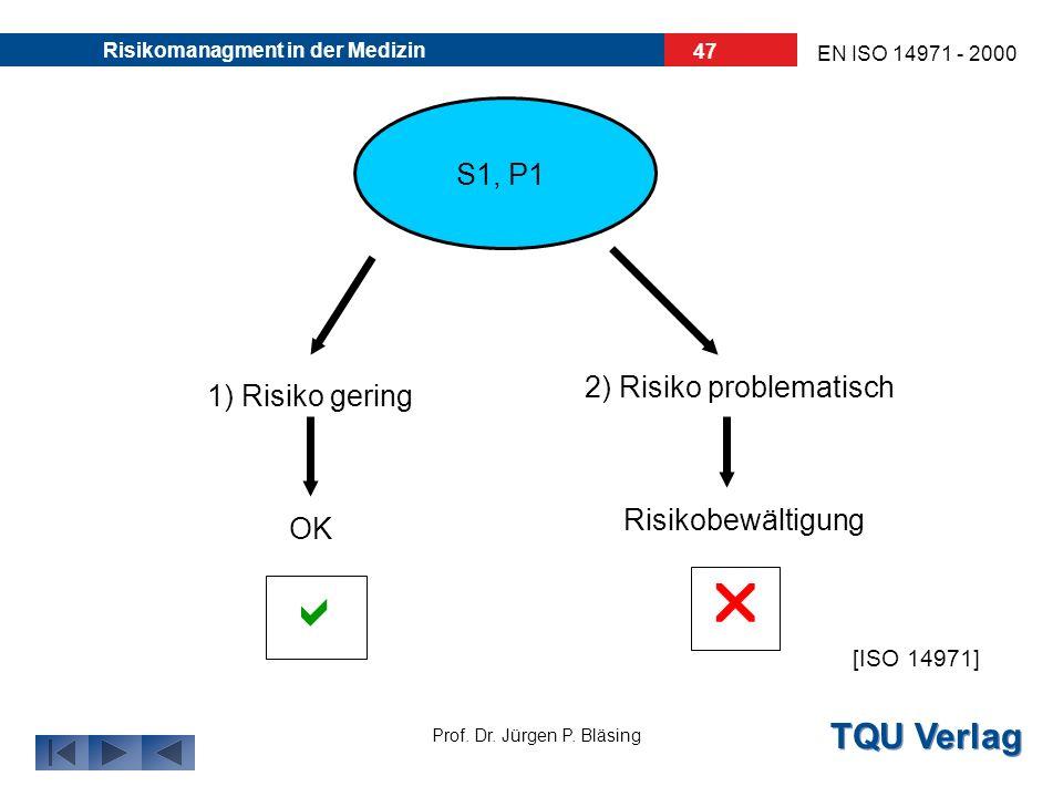 TQU Verlag Prof. Dr. Jürgen P. Bläsing EN ISO 14971 - 2000 Risikomanagment in der Medizin 46 Bewertung eines Risikos: sehr wahrscheinlich wahrscheinli