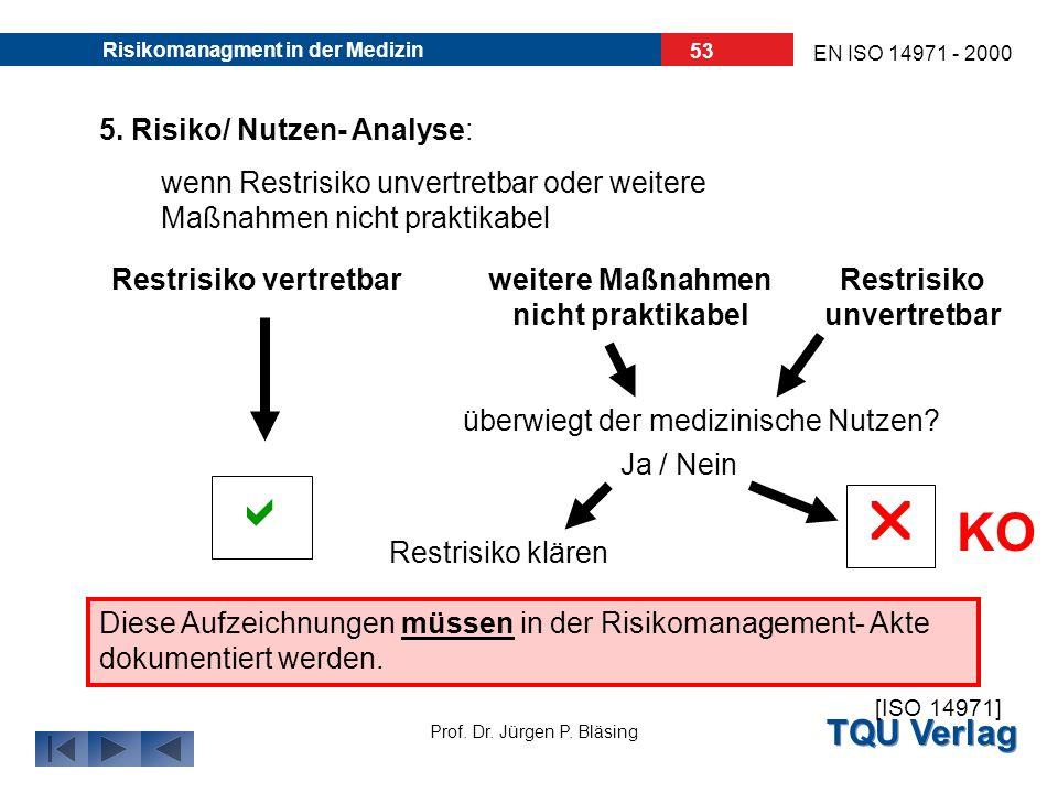 TQU Verlag Prof. Dr. Jürgen P. Bläsing EN ISO 14971 - 2000 Risikomanagment in der Medizin 52 4. Überprüfen des Restrisikos: Nach der Durchführung der