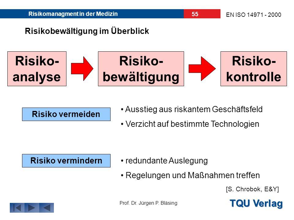 TQU Verlag Prof. Dr. Jürgen P. Bläsing EN ISO 14971 - 2000 Risikomanagment in der Medizin 54 6. Vollständigkeit der Risikobewertung: Überprüfung: wurd