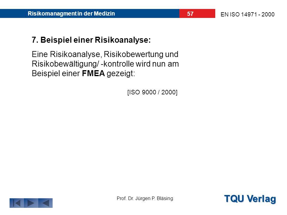 TQU Verlag Prof. Dr. Jürgen P. Bläsing EN ISO 14971 - 2000 Risikomanagment in der Medizin 56 Risikobewältigung im Überblick Risiko überwälzen Risiko s
