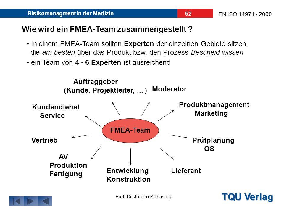 TQU Verlag Prof. Dr. Jürgen P. Bläsing EN ISO 14971 - 2000 Risikomanagment in der Medizin 61 Welche Auslöser für eine FMEA sind denkbar ? FMEA Produkt