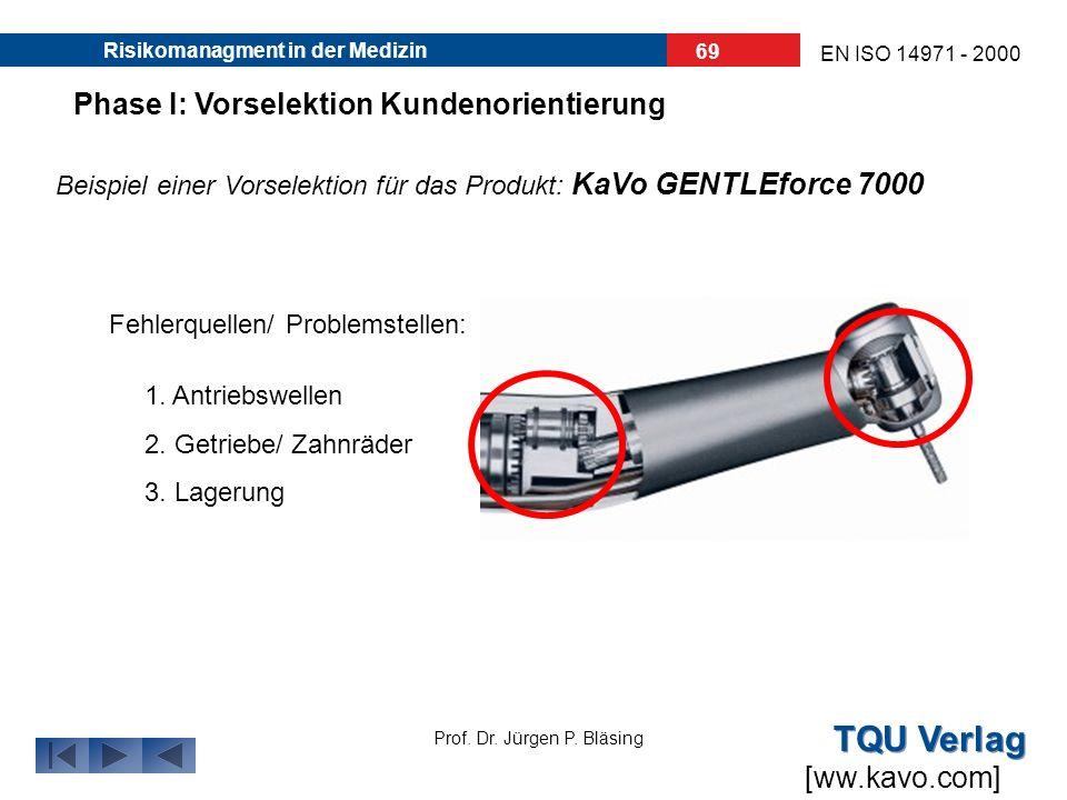 TQU Verlag Prof. Dr. Jürgen P. Bläsing EN ISO 14971 - 2000 Risikomanagment in der Medizin 68 Phase I: Vorselektion Aus zeitlichen und wirtschaftlichen