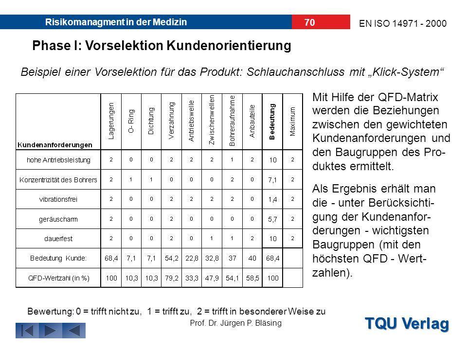 TQU Verlag Prof. Dr. Jürgen P. Bläsing EN ISO 14971 - 2000 Risikomanagment in der Medizin 69 Phase I: Vorselektion Kundenorientierung Beispiel einer V
