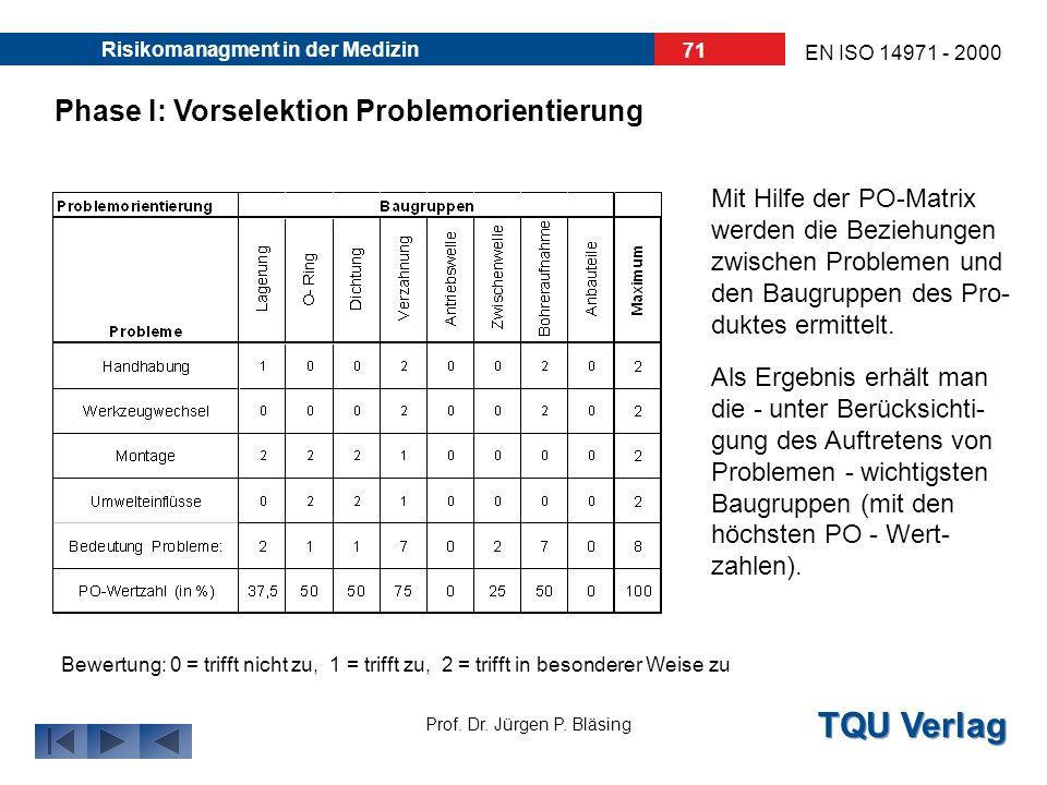 TQU Verlag Prof. Dr. Jürgen P. Bläsing EN ISO 14971 - 2000 Risikomanagment in der Medizin 70 Phase I: Vorselektion Kundenorientierung Beispiel einer V