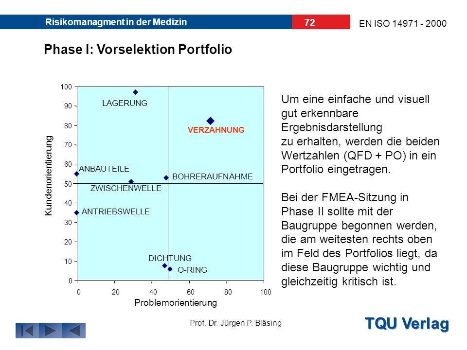 TQU Verlag Prof. Dr. Jürgen P. Bläsing EN ISO 14971 - 2000 Risikomanagment in der Medizin 71 Mit Hilfe der PO-Matrix werden die Beziehungen zwischen P