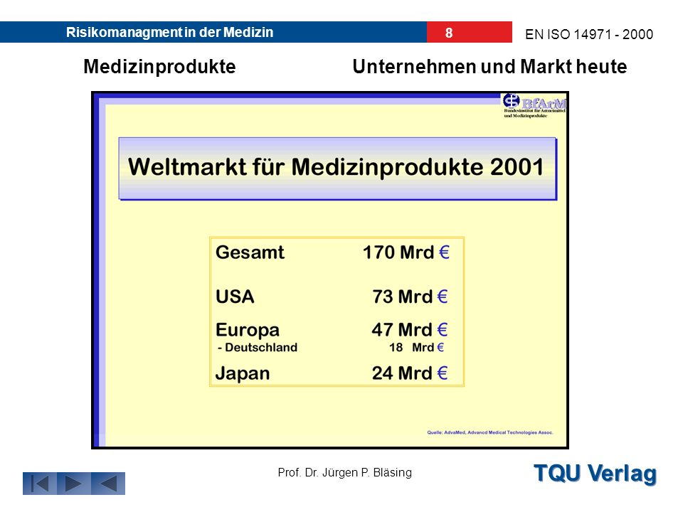 TQU Verlag Prof. Dr. Jürgen P. Bläsing EN ISO 14971 - 2000 Risikomanagment in der Medizin 7 Medizinprodukte