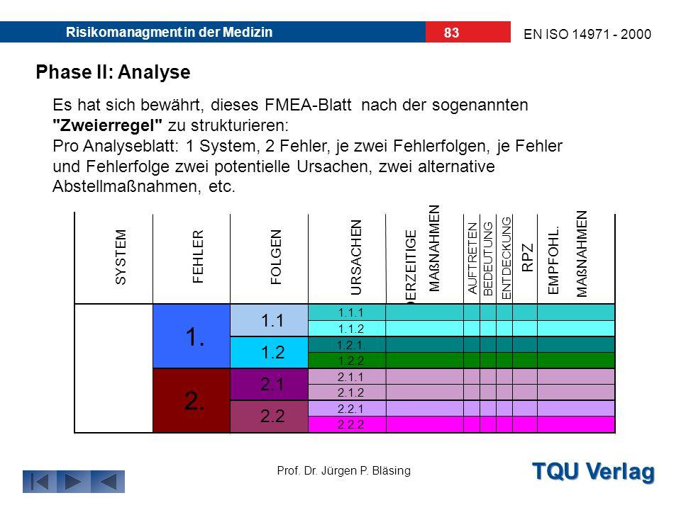 TQU Verlag Prof. Dr. Jürgen P. Bläsing EN ISO 14971 - 2000 Risikomanagment in der Medizin 82 RPZ = (A) x (B) x (E)