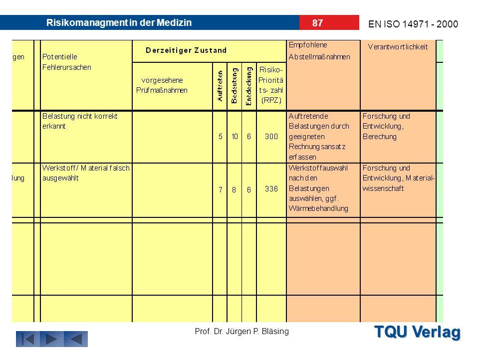 TQU Verlag Prof. Dr. Jürgen P. Bläsing EN ISO 14971 - 2000 Risikomanagment in der Medizin 86 3. Abstellmaßnahen eintragen