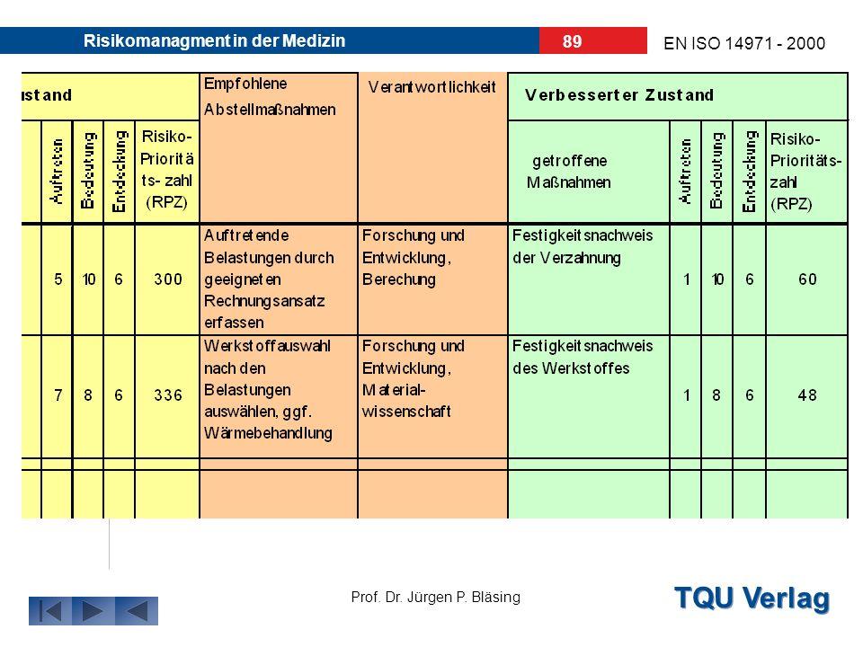 TQU Verlag Prof. Dr. Jürgen P. Bläsing EN ISO 14971 - 2000 Risikomanagment in der Medizin 88 4. Verbesserter Zustand 5. RPZ berechnen