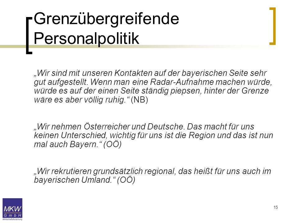 15 Grenzübergreifende Personalpolitik Wir sind mit unseren Kontakten auf der bayerischen Seite sehr gut aufgestellt. Wenn man eine Radar-Aufnahme mach