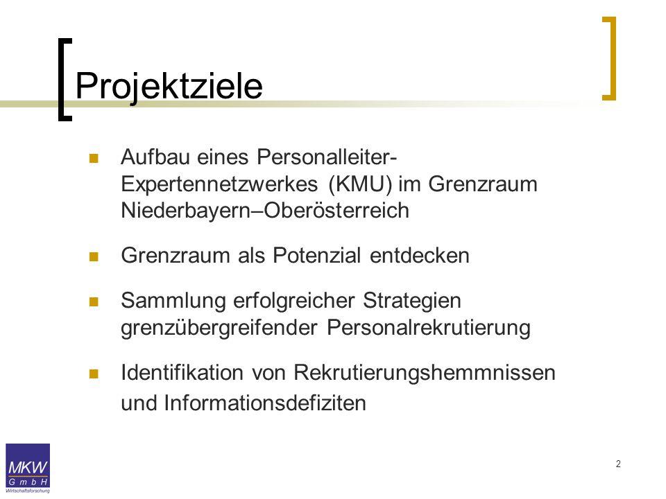 2 Projektziele Aufbau eines Personalleiter- Expertennetzwerkes (KMU) im Grenzraum Niederbayern–Oberösterreich Grenzraum als Potenzial entdecken Sammlu