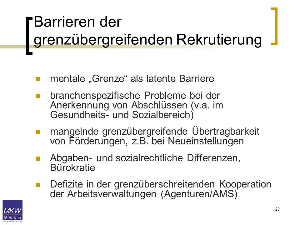 23 Barrieren der grenzübergreifenden Rekrutierung mentale Grenze als latente Barriere branchenspezifische Probleme bei der Anerkennung von Abschlüssen