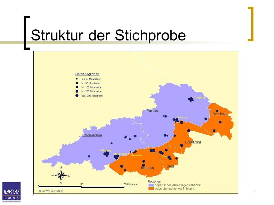26 Der AMS ist ein Dienstleister, die deutsche Arbeitsagentur dagegen eine Behörde...
