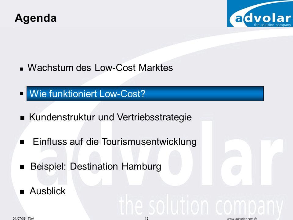 01/07/05, Titel www.advolar.com © 13 Agenda Wachstum des Low-Cost Marktes Wie funktioniert Low-Cost? Kundenstruktur und Vertriebsstrategie Einfluss au
