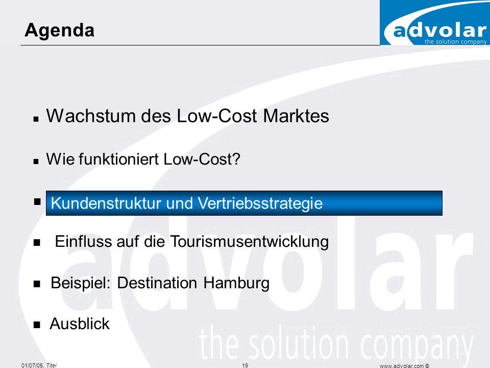 01/07/05, Titel www.advolar.com © 19 Agenda Wachstum des Low-Cost Marktes Wie funktioniert Low-Cost? Kundenstruktur und Vertriebsstrategie Einfluss au