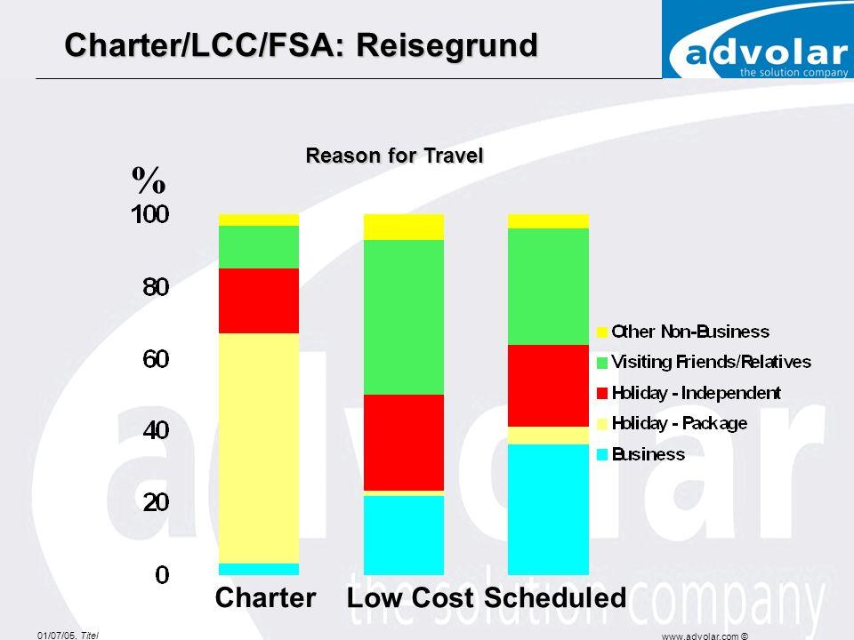 01/07/05, Titel www.advolar.com © Charter/LCC/FSA: Reisegrund Charter/LCC/FSA: Reisegrund Reason for Travel % Charter Low CostScheduled
