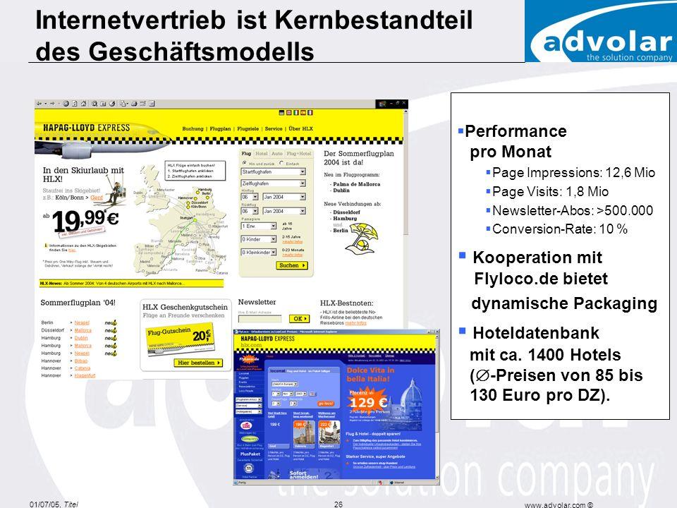 01/07/05, Titel www.advolar.com © 26 Internetvertrieb ist Kernbestandteil des Geschäftsmodells Performance pro Monat Page Impressions: 12,6 Mio Page V