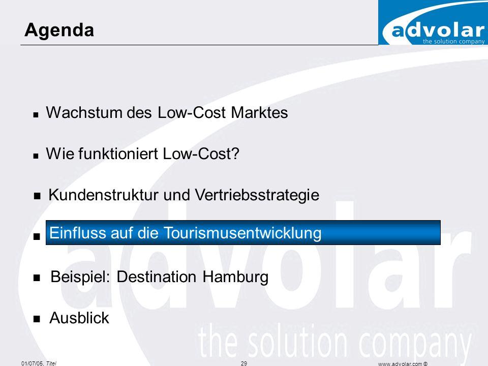 01/07/05, Titel www.advolar.com © 29 Agenda Wachstum des Low-Cost Marktes Wie funktioniert Low-Cost? Kundenstruktur und Vertriebsstrategie Einfluss au