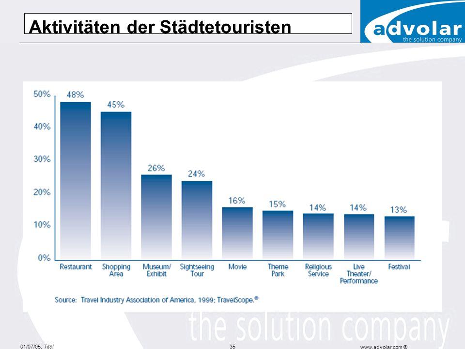 01/07/05, Titel www.advolar.com © 35 Aktivitäten der Städtetouristen