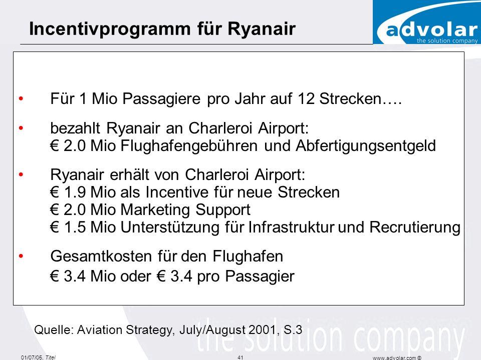 01/07/05, Titel www.advolar.com © 41 Für 1 Mio Passagiere pro Jahr auf 12 Strecken…. bezahlt Ryanair an Charleroi Airport: 2.0 Mio Flughafengebühren u