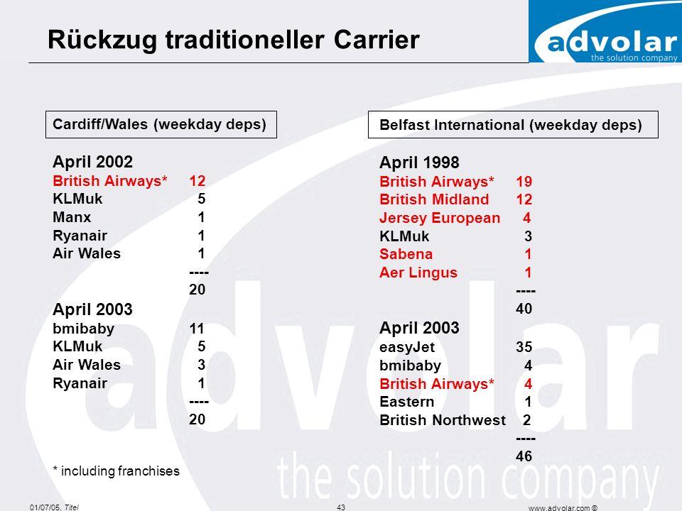 01/07/05, Titel www.advolar.com © 43 Rückzug traditioneller Carrier Cardiff/Wales (weekday deps) April 2002 British Airways*12 KLMuk 5 Manx 1 Ryanair