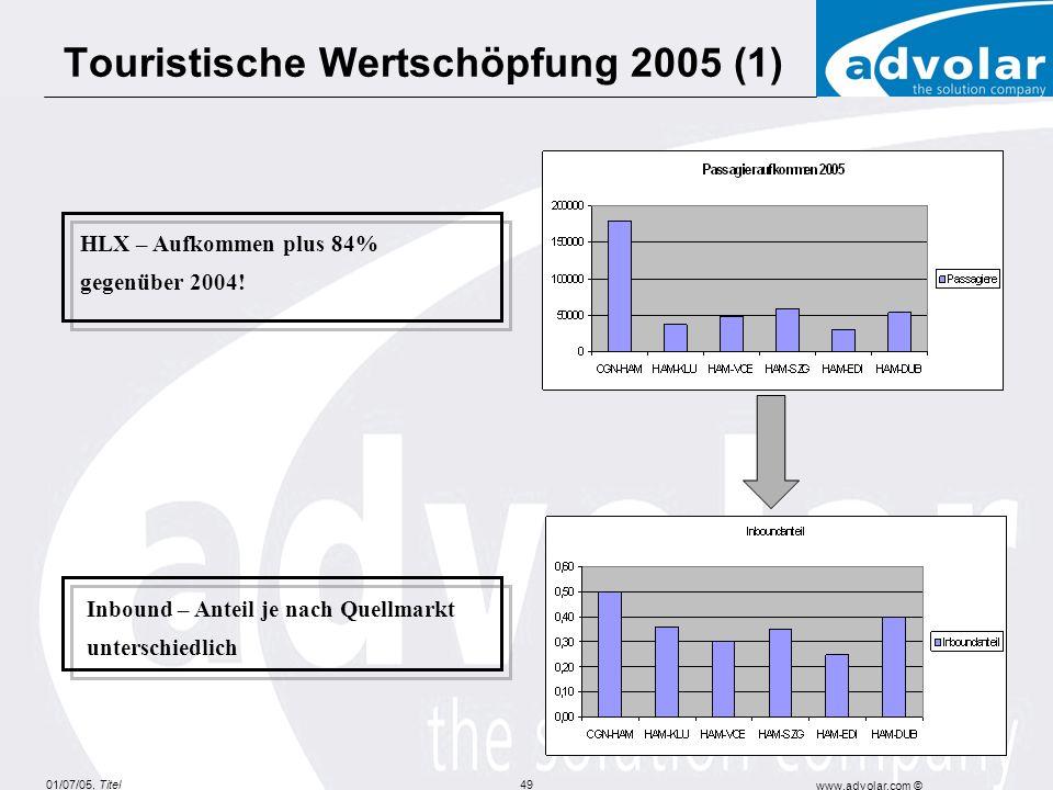 01/07/05, Titel www.advolar.com © 49 HLX – Aufkommen plus 84% gegenüber 2004.