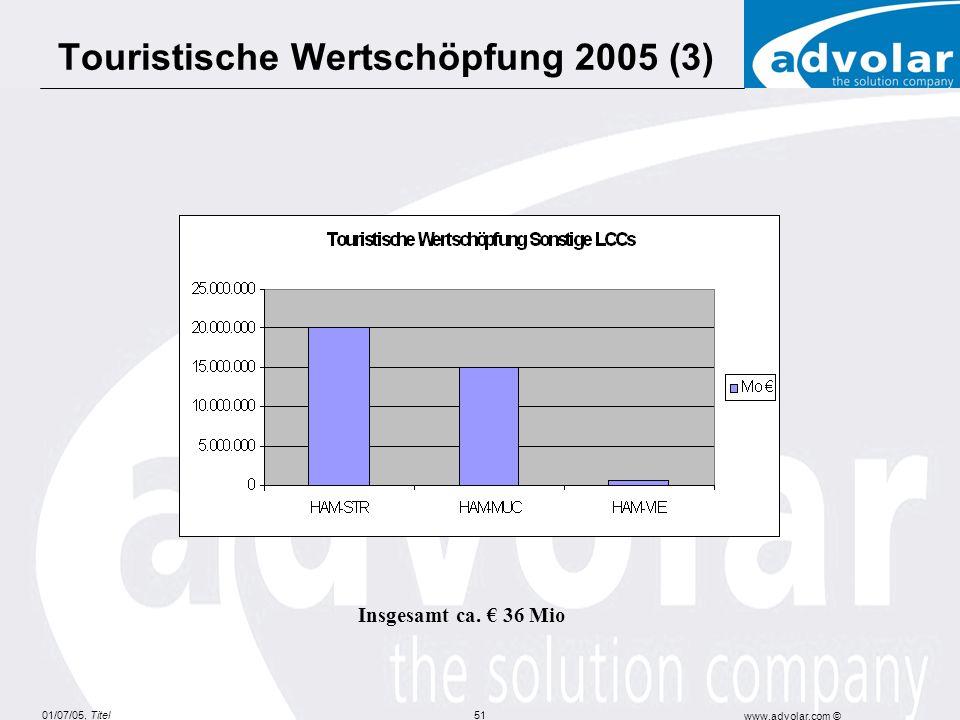 01/07/05, Titel www.advolar.com © 51 Insgesamt ca. 36 Mio Touristische Wertschöpfung 2005 (3)