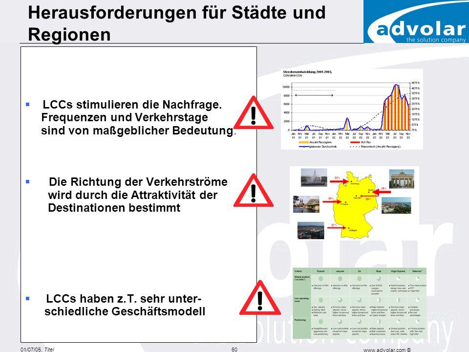 01/07/05, Titel www.advolar.com © 60 LCCs stimulieren die Nachfrage. Frequenzen und Verkehrstage sind von maßgeblicher Bedeutung. Die Richtung der Ver