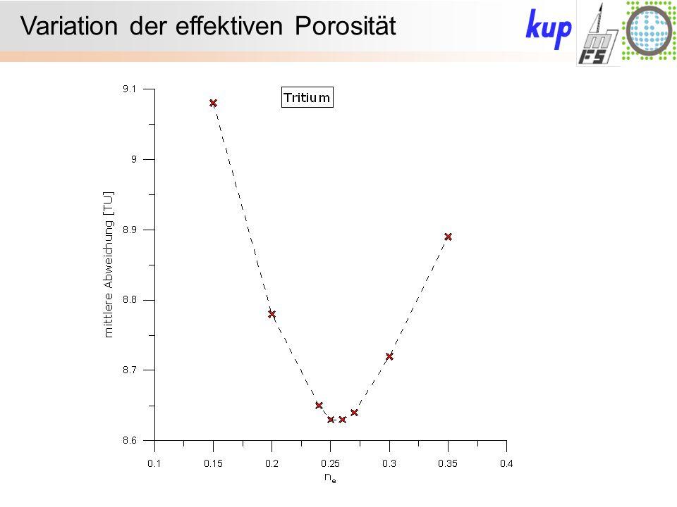 Variation der effektiven Porosität